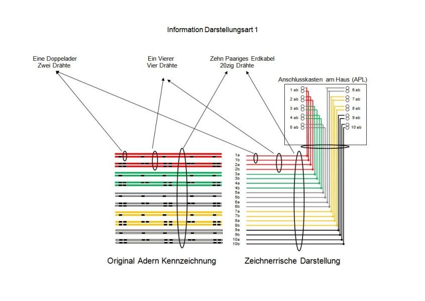 Wunderbar Draht Zwei Wege Schaltplan Galerie - Elektrische ...